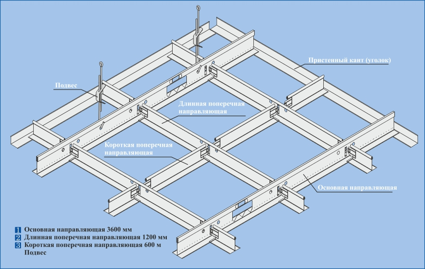 Схема монтажа подвесной системы Primet
