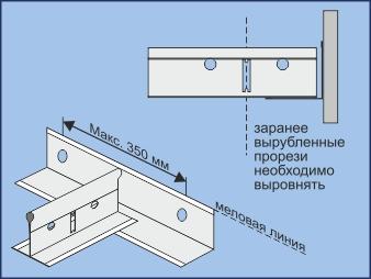 Монтаж подвесной системы, схема 2