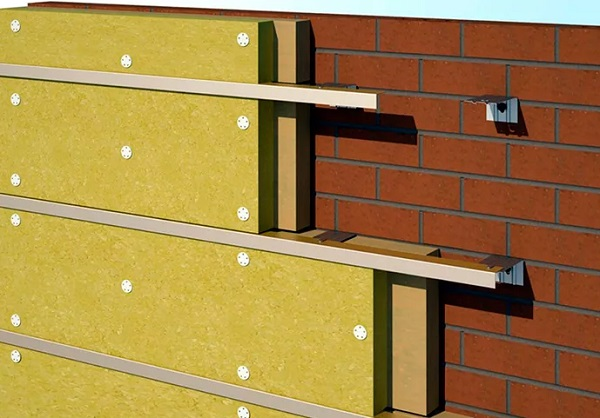 профили для вентилируемых фасадов