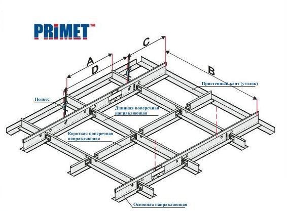 подвесная система для алюминиевого потолка